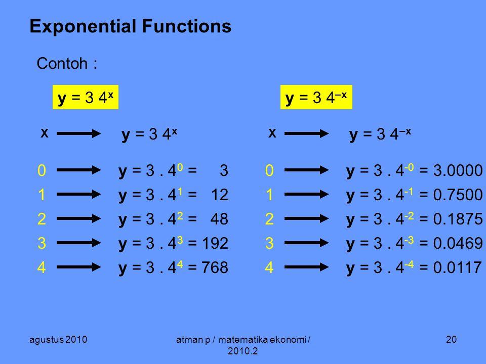 agustus 2010atman p / matematika ekonomi / 2010.2 20 Exponential Functions Contoh : y = 3 4 x X 0y = 3.