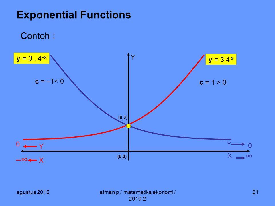 agustus 2010atman p / matematika ekonomi / 2010.2 21 Exponential Functions Contoh : X Y (0,3) y = 3 4 x 0 X –∞ c = 1 > 0 ∞ 0 Y Y y = 3.