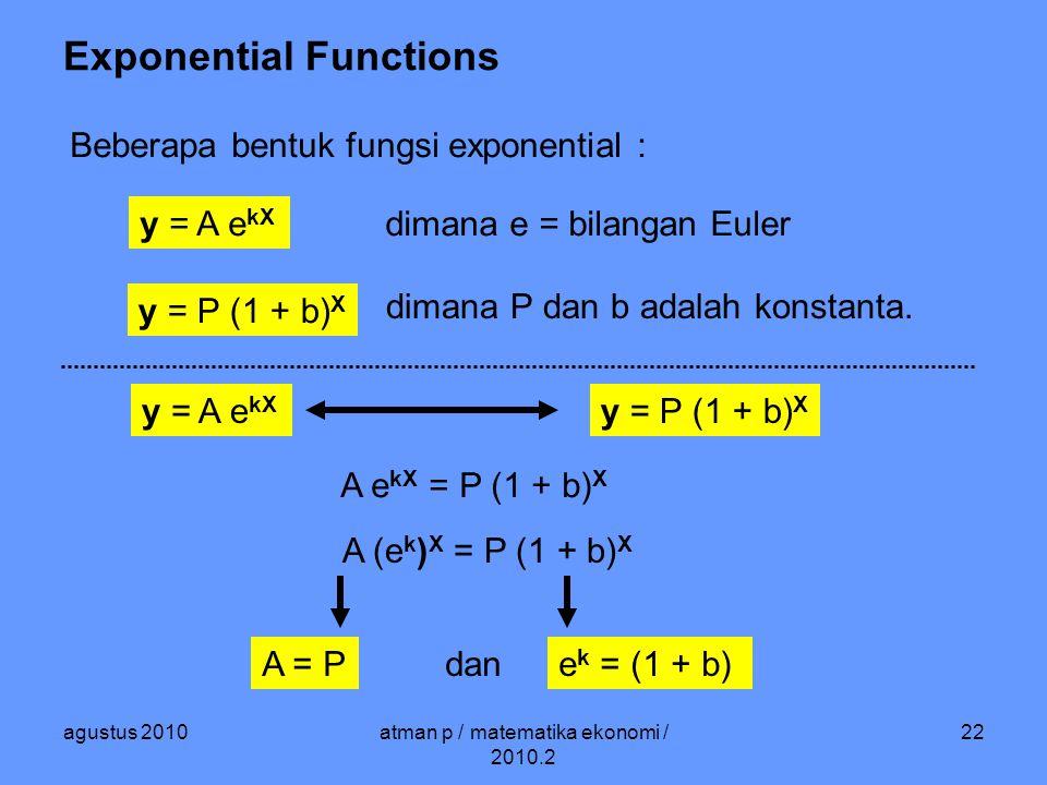 agustus 2010atman p / matematika ekonomi / 2010.2 22 Exponential Functions Beberapa bentuk fungsi exponential : y = A e kX dimana e = bilangan Euler y = P (1 + b) X dimana P dan b adalah konstanta.