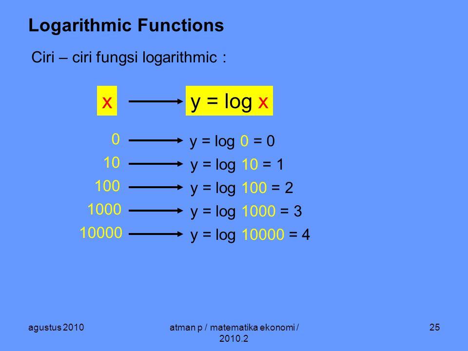 agustus 2010atman p / matematika ekonomi / 2010.2 25 Logarithmic Functions Ciri – ciri fungsi logarithmic : y = log xx 0 y = log 0 = 0 10 y = log 10 = 1 100 y = log 100 = 2 1000 y = log 1000 = 3 10000 y = log 10000 = 4