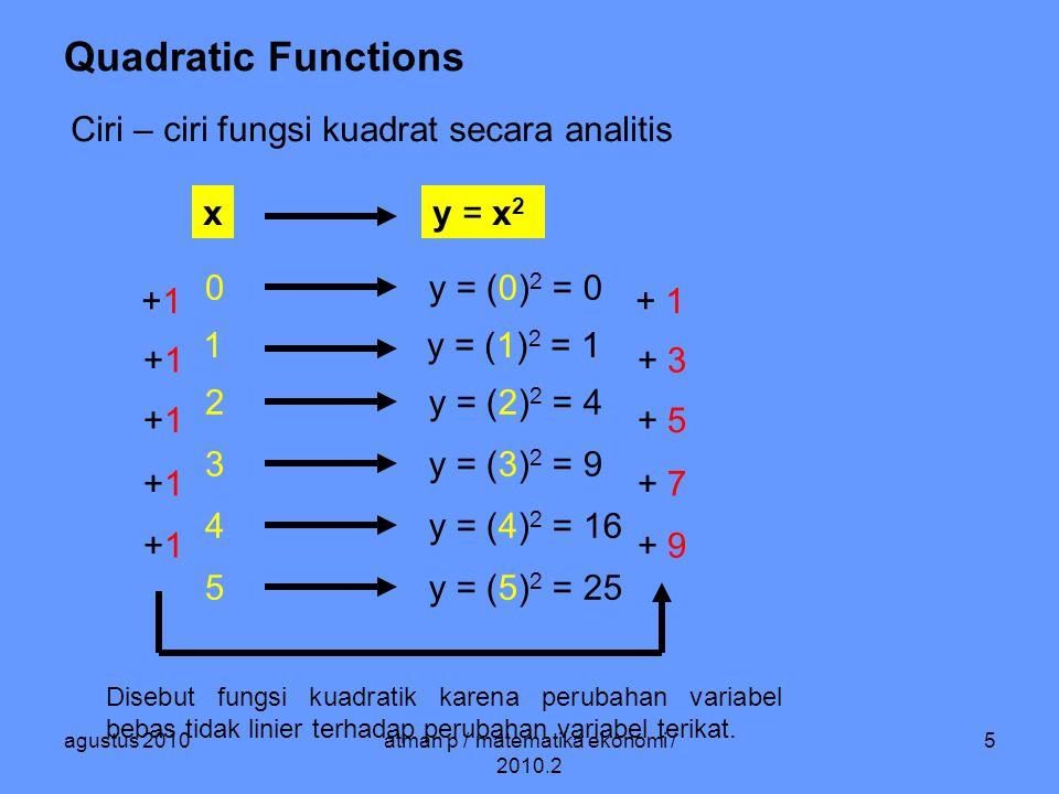 agustus 2010atman p / matematika ekonomi / 2010.2 5 Quadratic Functions Ciri – ciri fungsi kuadrat secara analitis xy = x 2 1 2 3 4 5 0 y = (1) 2 = 1 y = (2) 2 = 4 y = (3) 2 = 9 y = (4) 2 = 16 y = (5) 2 = 25 y = (0) 2 = 0 +1+1 +1+1 +1+1 +1+1 +1+1 + 1 + 3 + 5 + 7 + 9 Disebut fungsi kuadratik karena perubahan variabel bebas tidak linier terhadap perubahan variabel terikat.