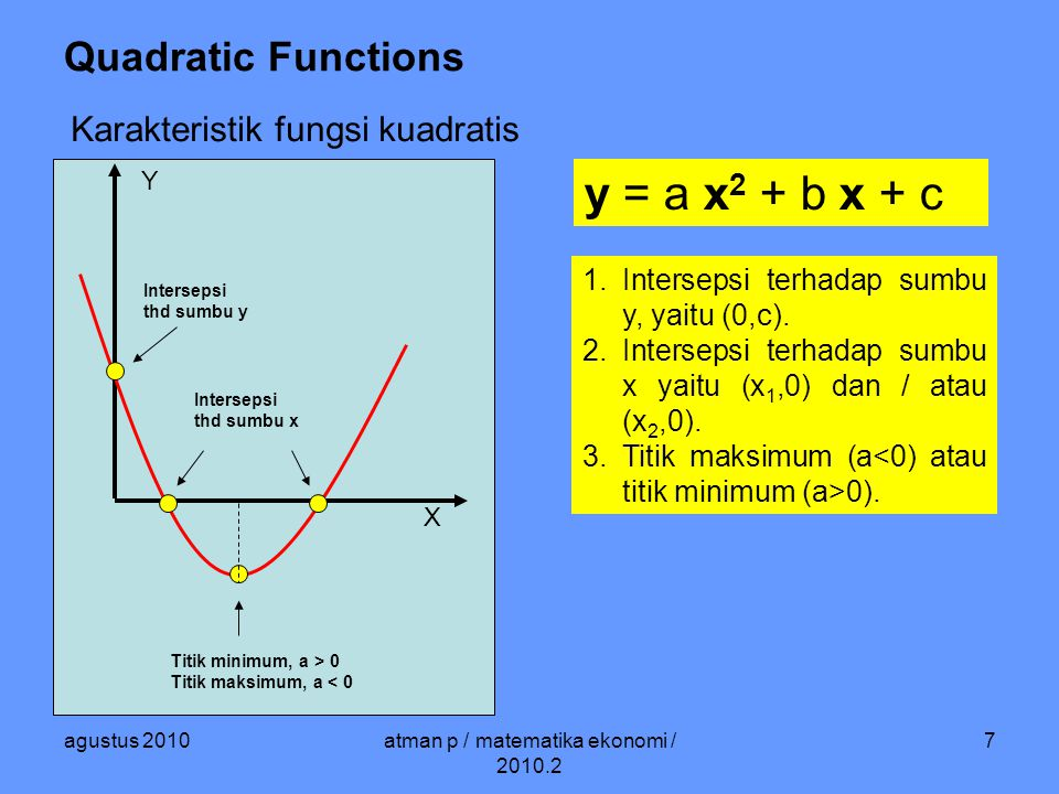 agustus 2010atman p / matematika ekonomi / 2010.2 7 Quadratic Functions Karakteristik fungsi kuadratis X Y Intersepsi thd sumbu y Intersepsi thd sumbu x Titik minimum, a > 0 Titik maksimum, a < 0 1.Intersepsi terhadap sumbu y, yaitu (0,c).