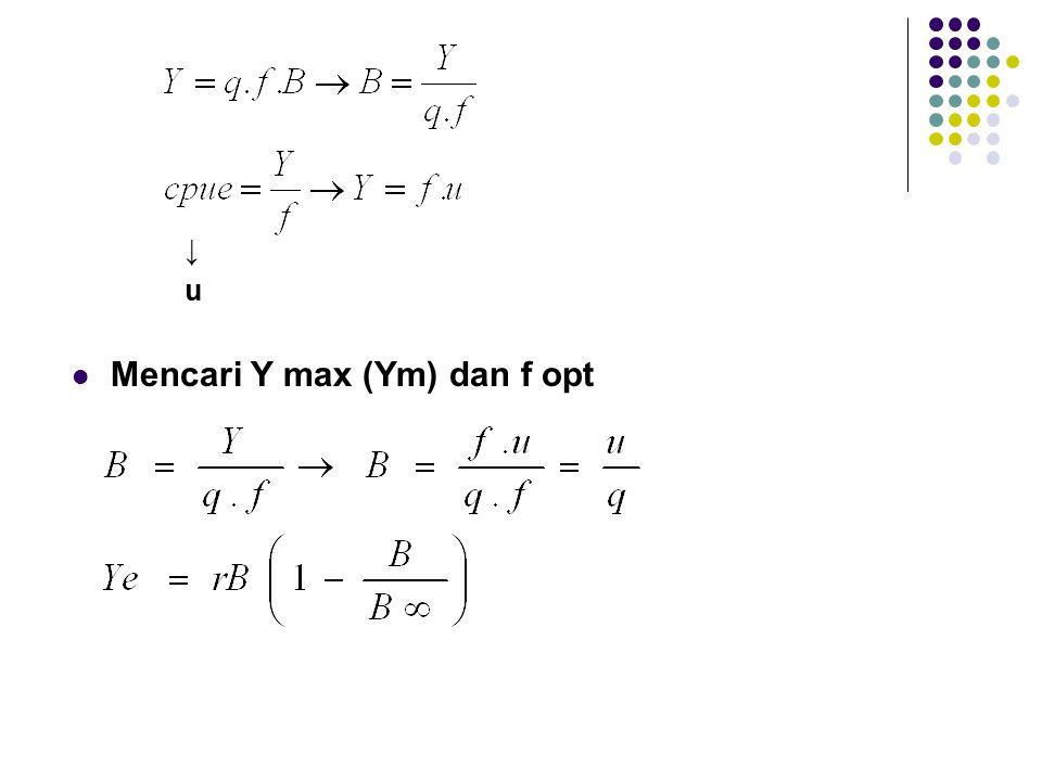 ↓u↓u Mencari Y max (Ym) dan f opt