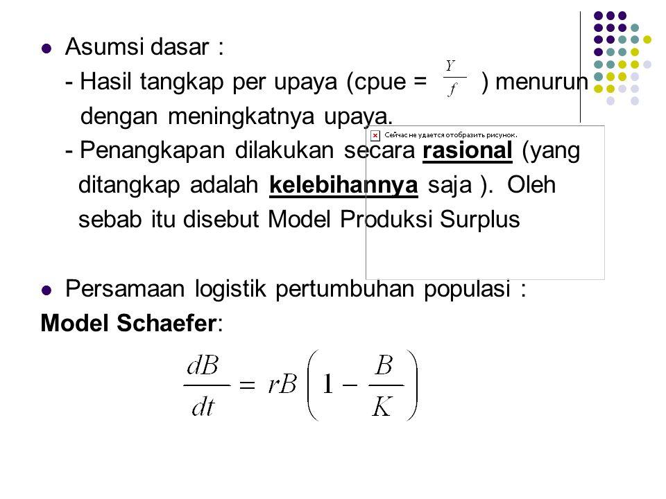 Asumsi dasar : - Hasil tangkap per upaya (cpue = ) menurun dengan meningkatnya upaya. - Penangkapan dilakukan secara rasional (yang ditangkap adalah k