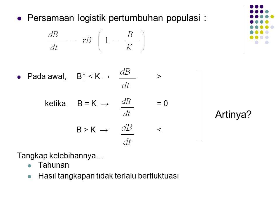 Persamaan logistik pertumbuhan populasi : Pada awal, B  ketika B = K → = 0 B > K → < Tangkap kelebihannya… Tahunan Hasil tangkapan tidak terlalu berf