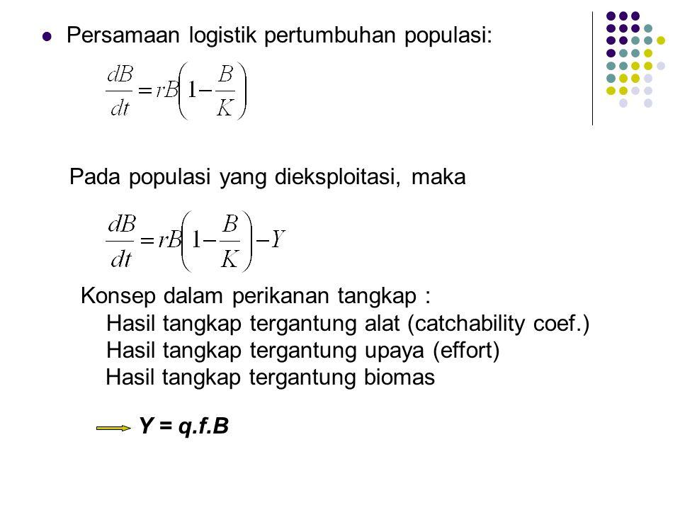 Persamaan logistik pertumbuhan populasi: Pada populasi yang dieksploitasi, maka Konsep dalam perikanan tangkap : Hasil tangkap tergantung alat (catcha