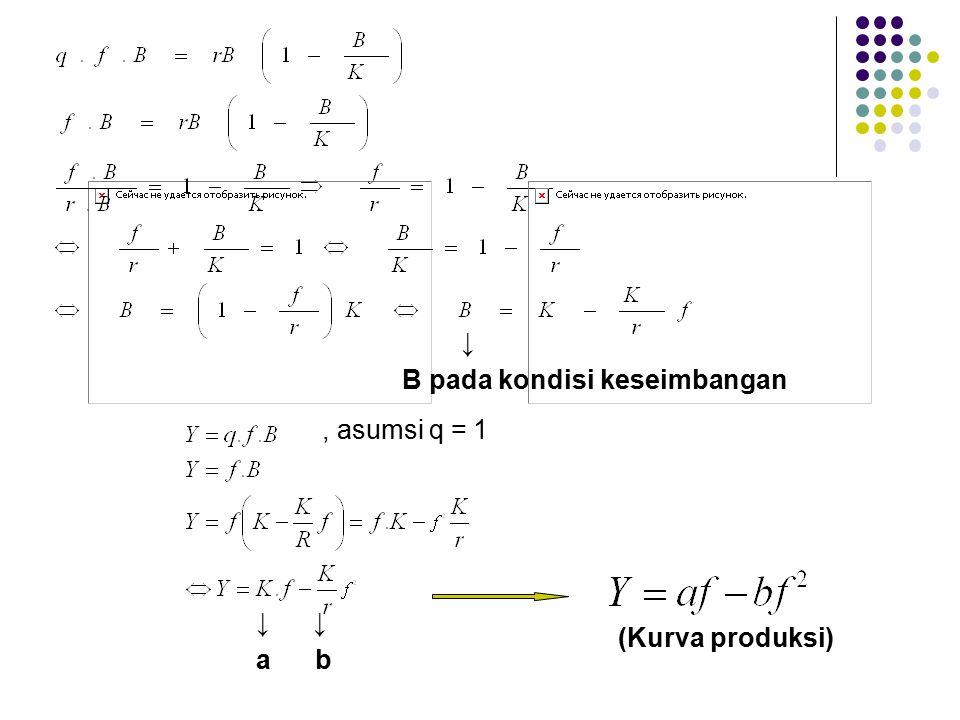 Pertumbuhan populasi Model Schaefer Penangkapan rasional hanya mengambil surplusnya, sehingga hasil tangkap adalah hasil tangkap pada kondisi ekuilibrium (Ye), maka Maksimum jika turunan I = 0