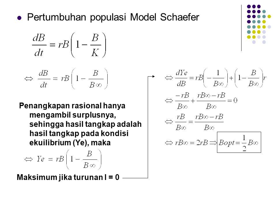 Pertumbuhan populasi Model Schaefer Penangkapan rasional hanya mengambil surplusnya, sehingga hasil tangkap adalah hasil tangkap pada kondisi ekuilibr