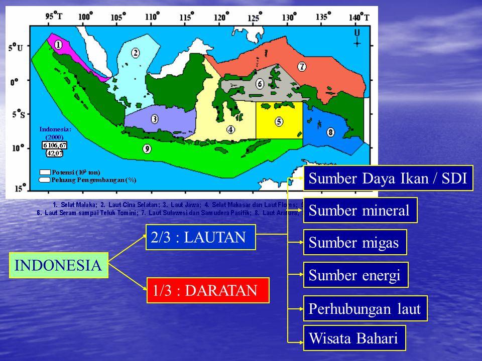 INDONESIA 2/3 : LAUTAN 1/3 : DARATAN Perhubungan laut Wisata Bahari Sumber Daya Ikan / SDI Sumber mineral Sumber migas Sumber energi