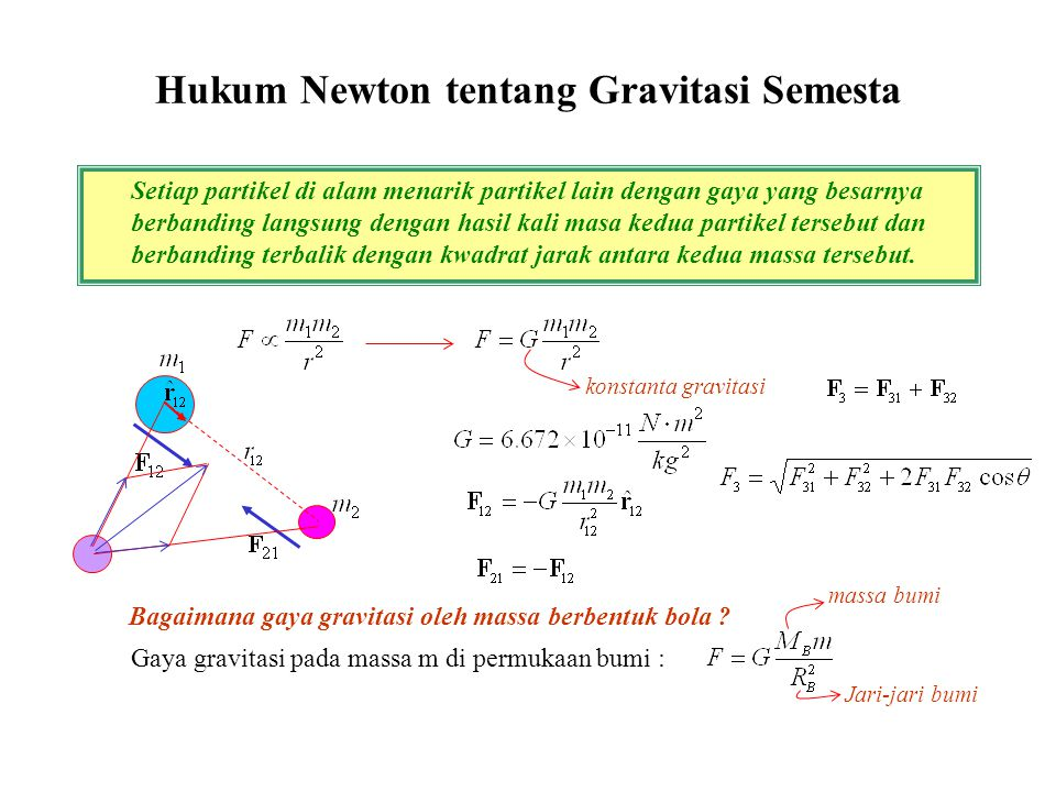 Hukum Newton tentang Gravitasi Semesta Setiap partikel di alam menarik partikel lain dengan gaya yang besarnya berbanding langsung dengan hasil kali masa kedua partikel tersebut dan berbanding terbalik dengan kwadrat jarak antara kedua massa tersebut.