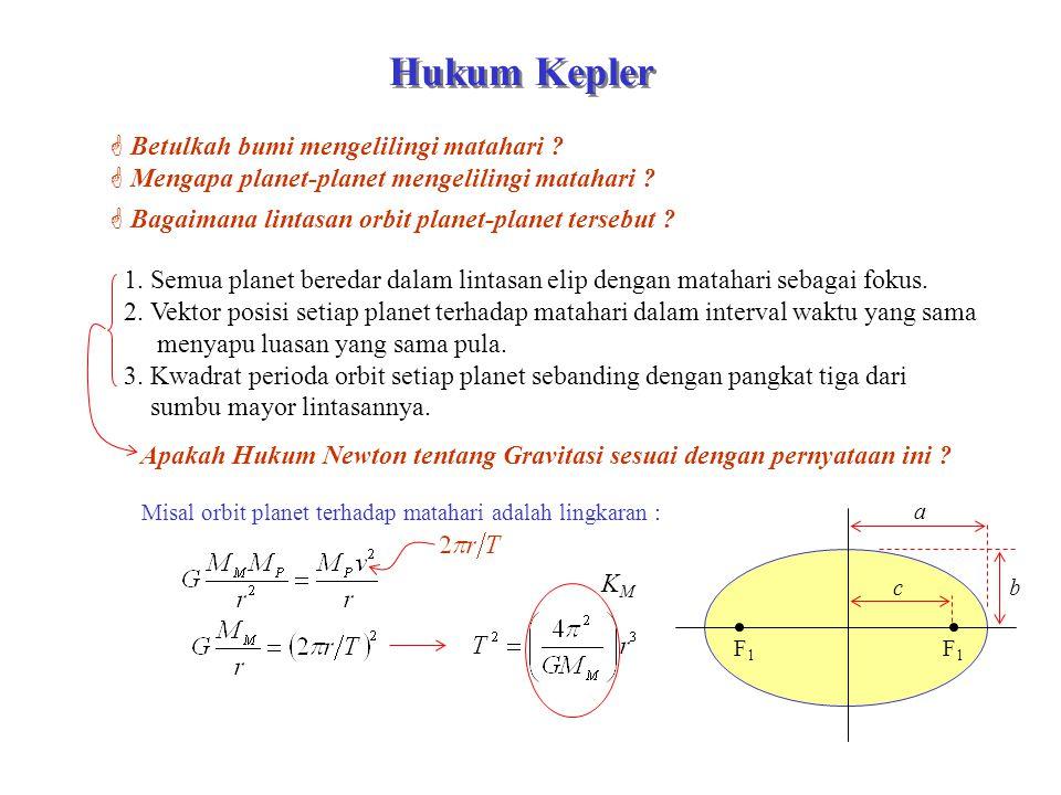 Hukum Kepler  Betulkah bumi mengelilingi matahari .