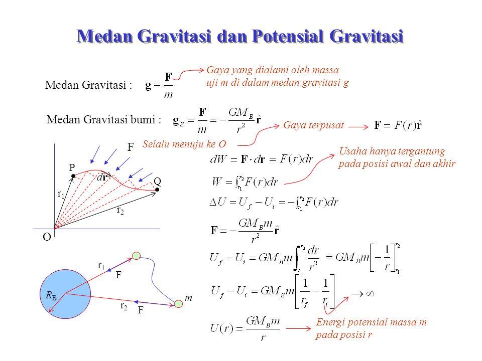 Medan Gravitasi dan Potensial Gravitasi Medan Gravitasi : Gaya yang dialami oleh massa uji m di dalam medan gravitasi g Medan Gravitasi bumi : O P Q r1r1 r2r2 F drdr Usaha hanya tergantung pada posisi awal dan akhir Selalu menuju ke O Gaya terpusat RBRB r1r1 r2r2 m F F Energi potensial massa m pada posisi r
