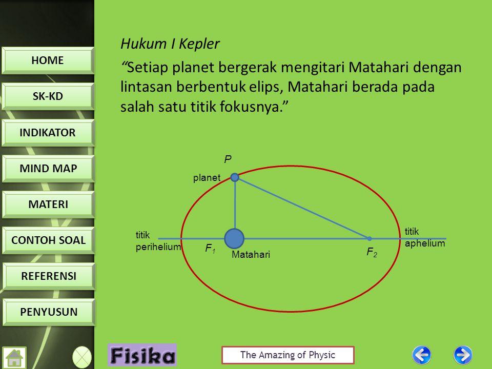 The Amazing of Physic HOME SK-KD INDIKATOR MIND MAP MATERI CONTOH SOAL CONTOH SOAL REFERENSI PENYUSUN Hukum Kepler Johannes Keppler: Hukum I Keppler,