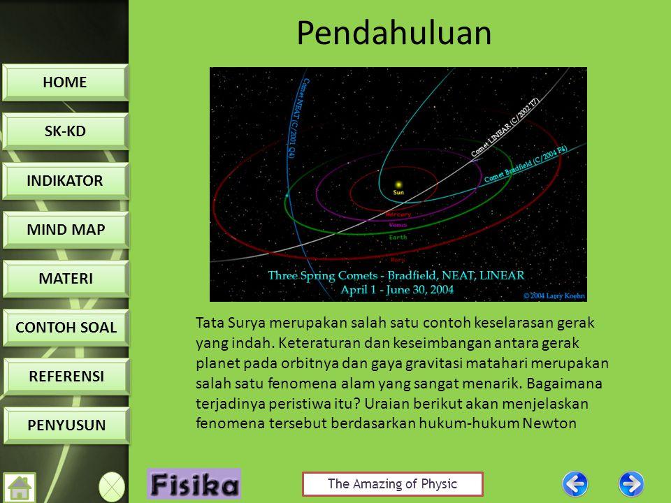 The Amazing of Physic HOME SK-KD INDIKATOR MIND MAP MATERI CONTOH SOAL CONTOH SOAL REFERENSI PENYUSUN Contoh Soal 1.