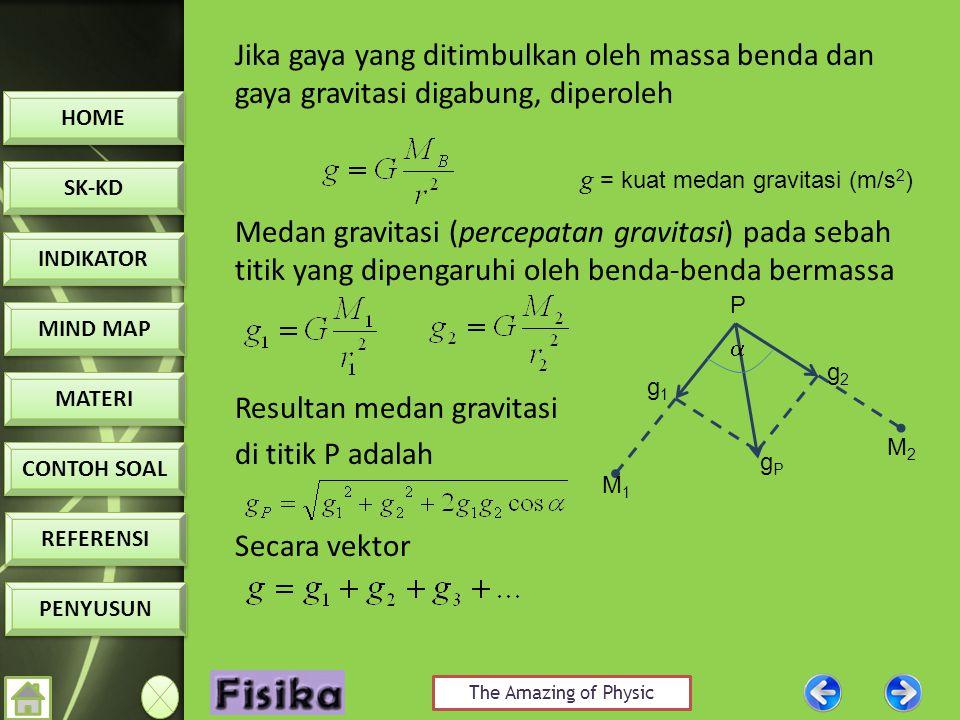 The Amazing of Physic HOME SK-KD INDIKATOR MIND MAP MATERI CONTOH SOAL CONTOH SOAL REFERENSI PENYUSUN Jika gaya yang ditimbulkan oleh massa benda dan gaya gravitasi digabung, diperoleh Medan gravitasi (percepatan gravitasi) pada sebah titik yang dipengaruhi oleh benda-benda bermassa Resultan medan gravitasi di titik P adalah Secara vektor g = kuat medan gravitasi (m/s 2 ) P g1g1 g2g2 gPgP M1M1 M2M2 