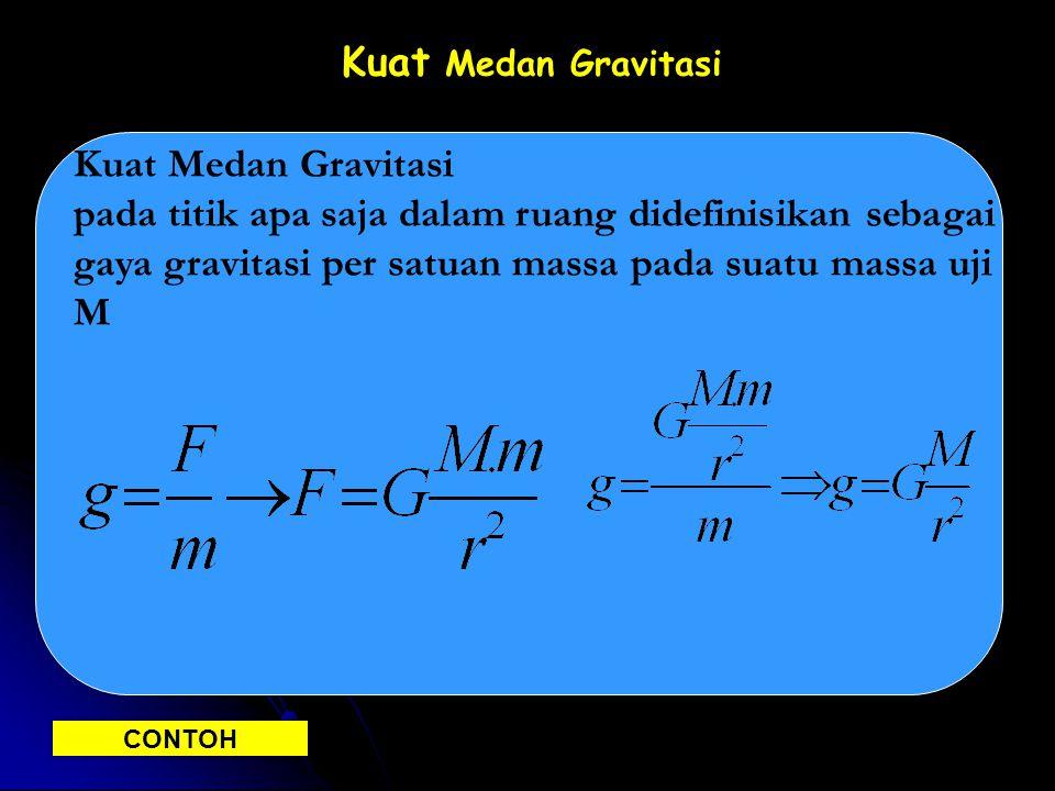 Model- model gaya gravitasi Newton Model Medan gravitasiModel medan Partikel Relativitas Umum