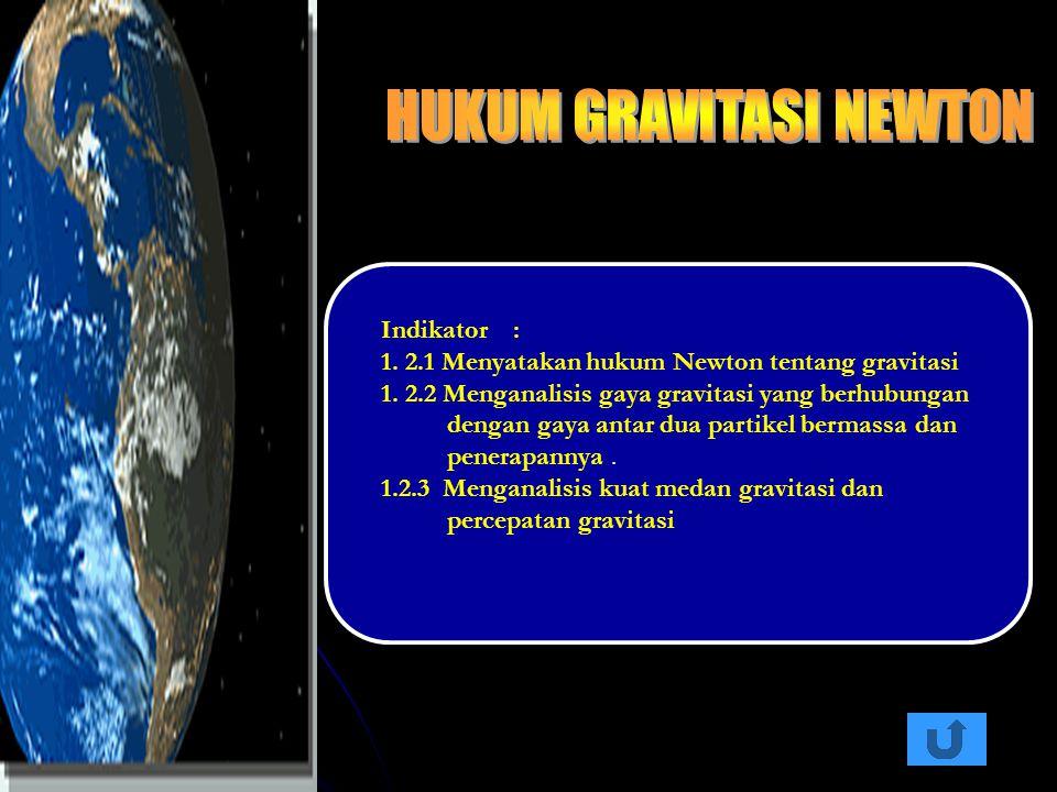 Kompetensi Dasar : Menganalisis ketaraturan gerak planet dalam tata surya berdasarkan hukum Newton Matahari Merkurius Venus Bumi Mars Jupiter Saturnus