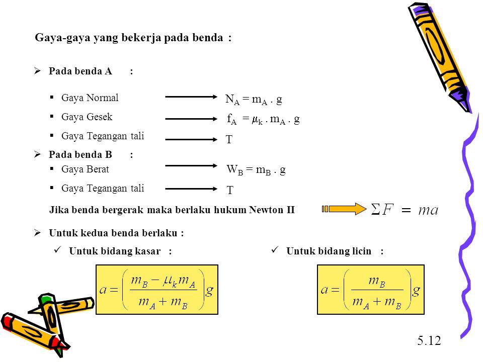5.12 Gaya-gaya yang bekerja pada benda:  Pada benda A:  Gaya Normal  Gaya Gesek  Gaya Tegangan tali N A = m A. g f A =  k. m A. g T  Pada benda