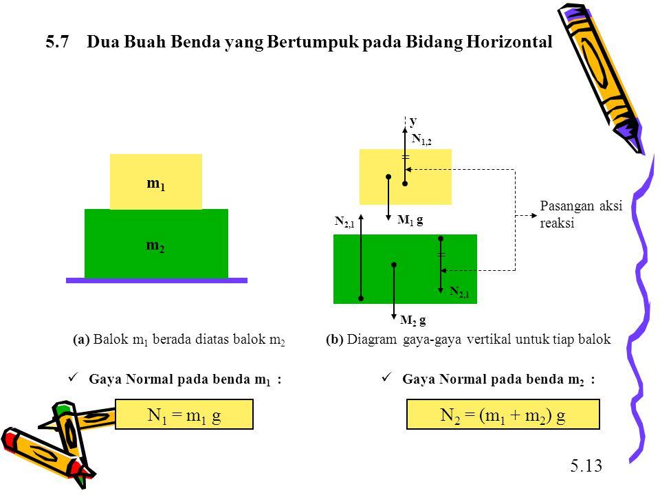 5.13 5.7 Dua Buah Benda yang Bertumpuk pada Bidang Horizontal m2m2 m1m1 (a) Balok m 1 berada diatas balok m 2 (b) Diagram gaya-gaya vertikal untuk tia