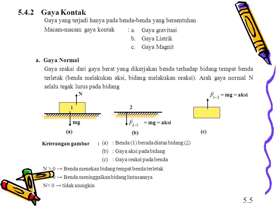 5.4.2 Gaya Kontak Gaya yang terjadi hanya pada benda-benda yang bersentuhan a.Gaya gravitasi b.Gaya Listrik c.Gaya Magnit Macam-macam gaya kontak: Gay