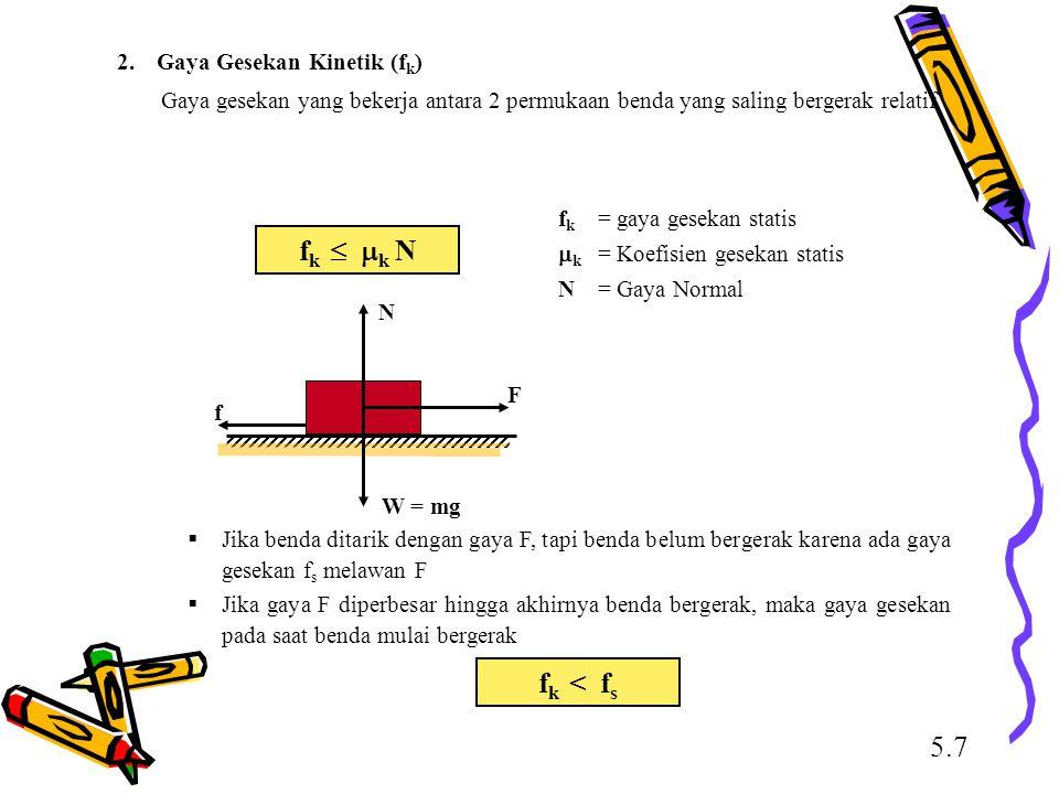 2.Gaya Gesekan Kinetik (f k ) Gaya gesekan yang bekerja antara 2 permukaan benda yang saling bergerak relatif f k   k N f k = gaya gesekan statis 