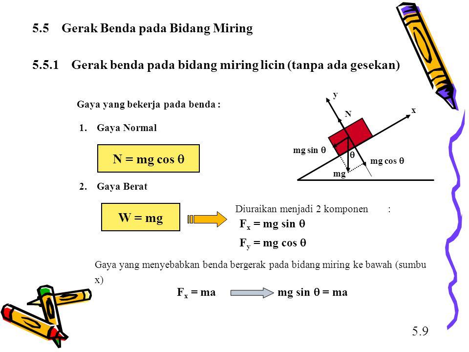 5.5 Gerak Benda pada Bidang Miring 5.5.1 Gerak benda pada bidang miring licin (tanpa ada gesekan) N y x  mg sin  mg cos  mg Gaya yang bekerja pada
