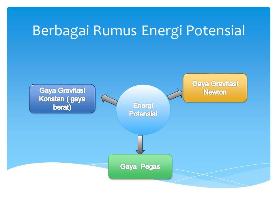 Berbagai Rumus Energi Potensial
