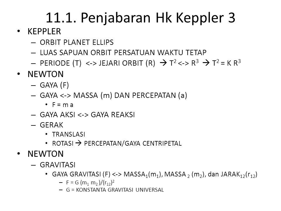 11.1. Penjabaran Hk Keppler 3 KEPPLER – ORBIT PLANET ELLIPS – LUAS SAPUAN ORBIT PERSATUAN WAKTU TETAP – PERIODE (T) JEJARI ORBIT (R)  T 2 R 3  T 2 =