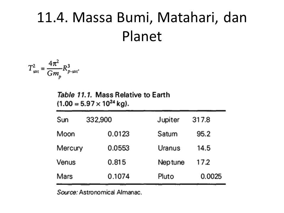 11.12. Eksplorasi Sumberdaya Alam dengan prinsip gravitasi