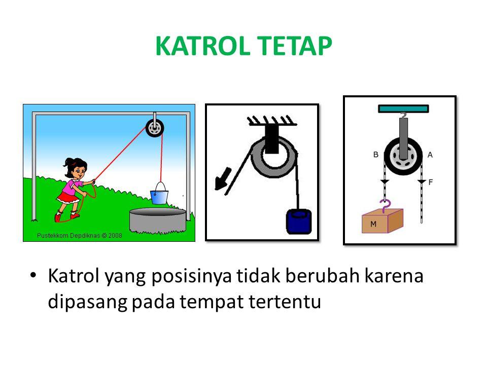 KATROL TETAP Katrol yang posisinya tidak berubah karena dipasang pada tempat tertentu