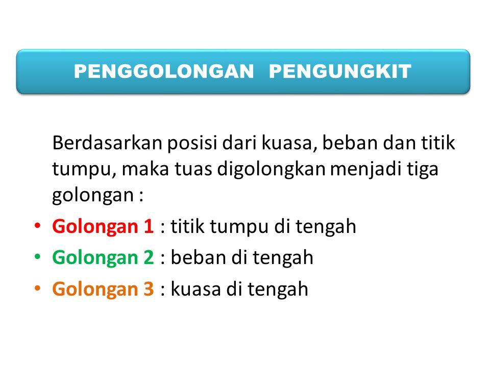 PENGUNGKIT GOLONGAN 1 K T B K T B