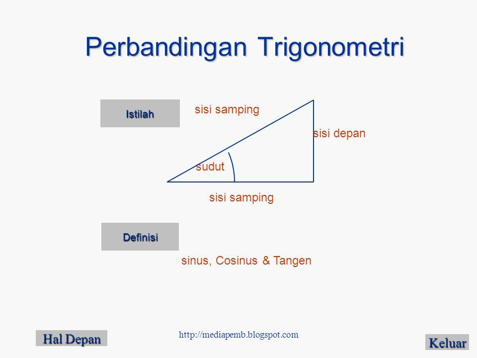 http://mediapemb.blogspot.com Cosinus sudut B Keluar Tangen Sinus Bersihkan A B 90 o C a c b cos(B) == acac cos(A) samping sisi miring Hal Depan Hal Depan Istilah Definisi