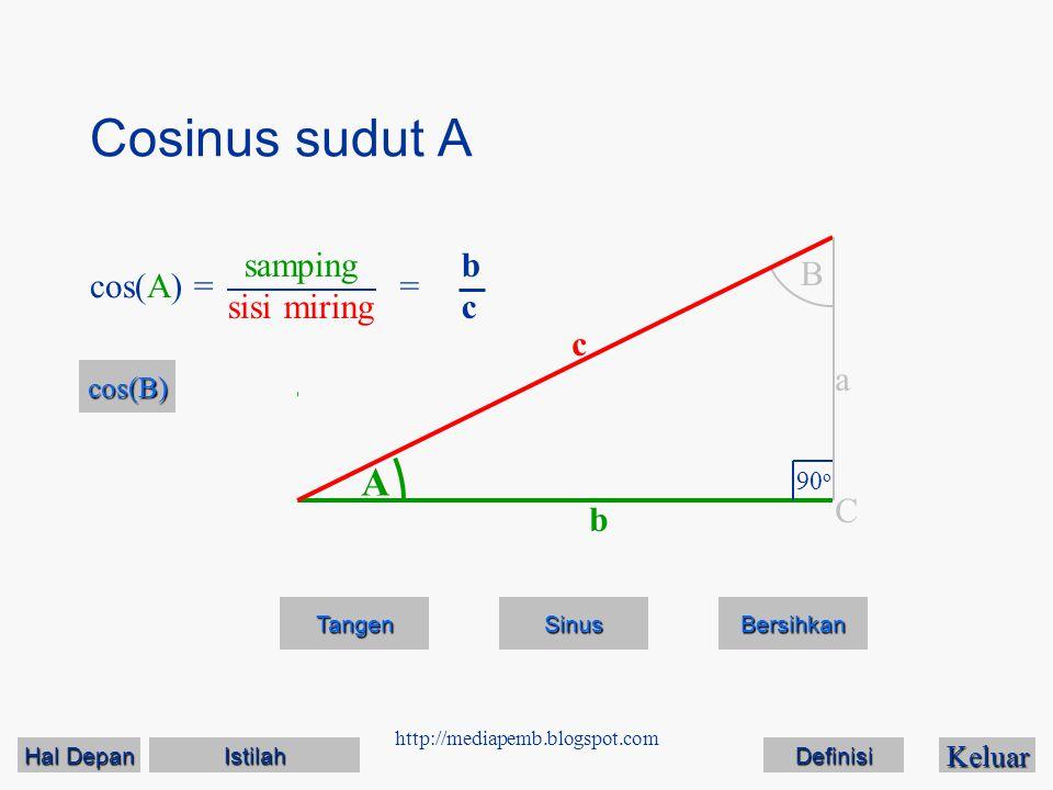 http://mediapemb.blogspot.com Cosinus sudut A Keluar Tangen Sinus Bersihkan A B 90 o C a c b cos(A) == bcbc cos(B) samping sisi miring Hal Depan Hal D