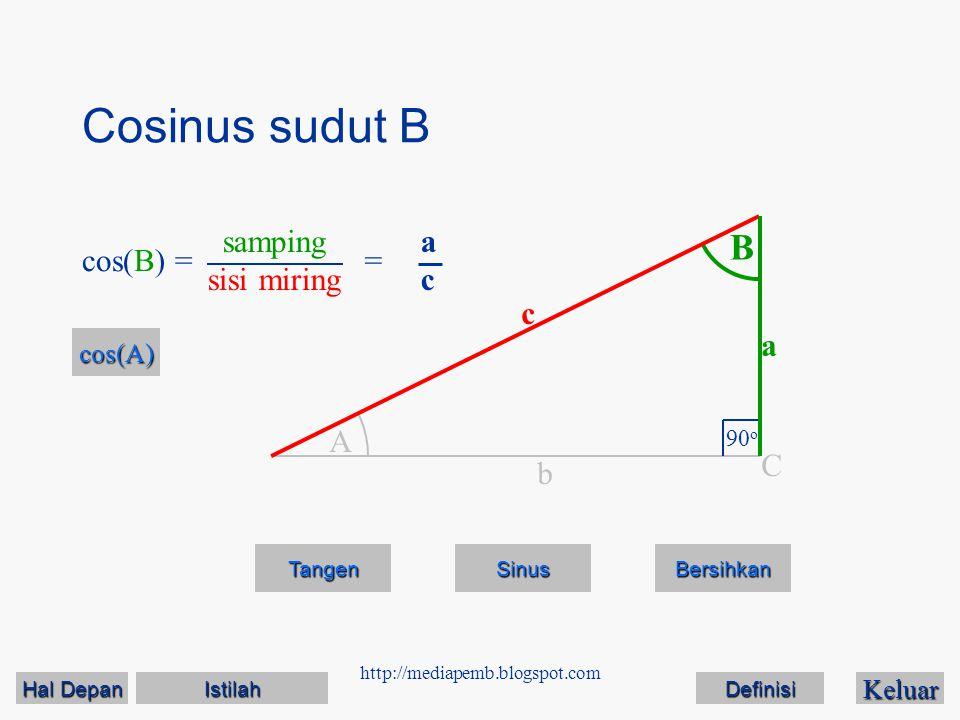 http://mediapemb.blogspot.com Cosinus sudut B Keluar Tangen Sinus Bersihkan A B 90 o C a c b cos(B) == acac cos(A) samping sisi miring Hal Depan Hal D