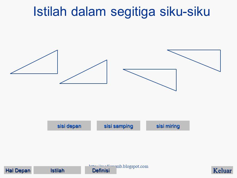 http://mediapemb.blogspot.com Istilah dalam segitiga siku-siku Keluar sisi depan sisi depan sisi samping sisi samping sisi miring sisi miring Hal Depa