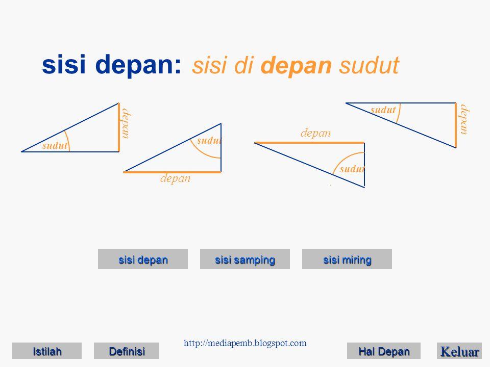 http://mediapemb.blogspot.com sudut sisi depan: sisi di depan sudut Keluar depan sudut sisi depan sisi depan sisi samping sisi samping sisi miring sis