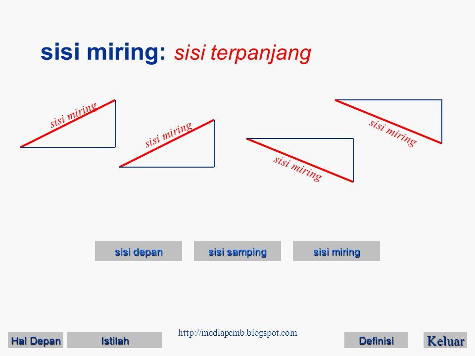 http://mediapemb.blogspot.com sisi miring: sisi terpanjang Keluar sisi miring sisi depan sisi depan sisi samping sisi samping sisi miring sisi miring