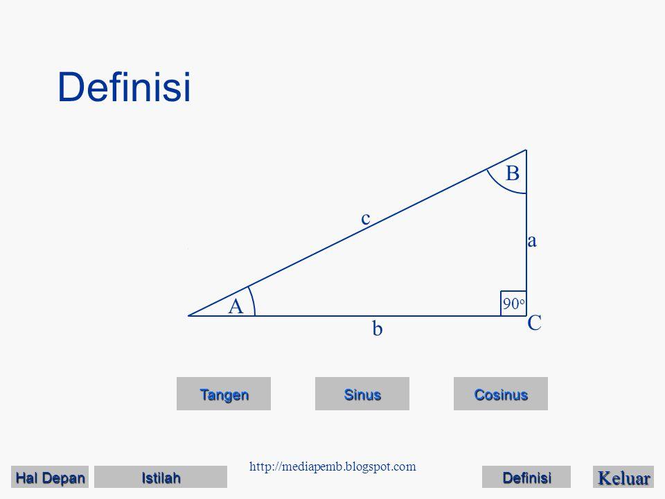 http://mediapemb.blogspot.com Keluar Bersihkan Sinus Cosinus A B 90 o C a c b tan(A) = tan(B) Tangen sudut A depan samping abab = Hal Depan Hal Depan Istilah Definisi