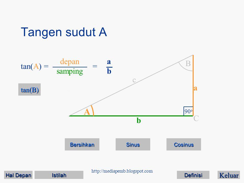 http://mediapemb.blogspot.com Keluar Bersihkan Sinus Cosinus A B 90 o C a c b tan(A) = tan(B) Tangen sudut A depan samping abab = Hal Depan Hal Depan