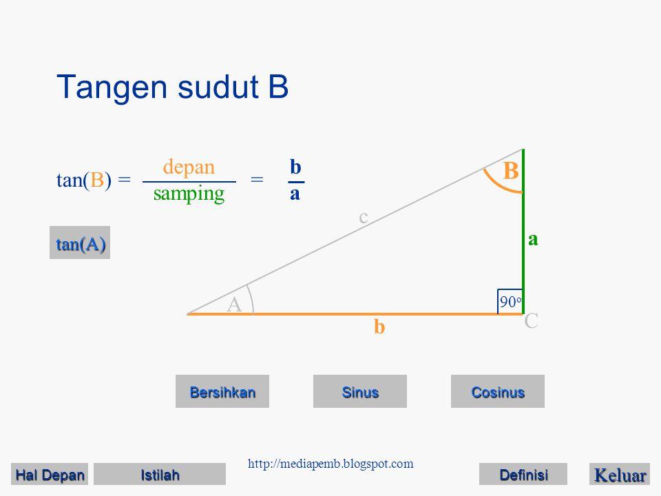 http://mediapemb.blogspot.com Tangen sudut B Keluar Bersihkan Sinus Cosinus A B 90 o C a c b tan(B) = tan(A) depan samping baba = Hal Depan Hal Depan