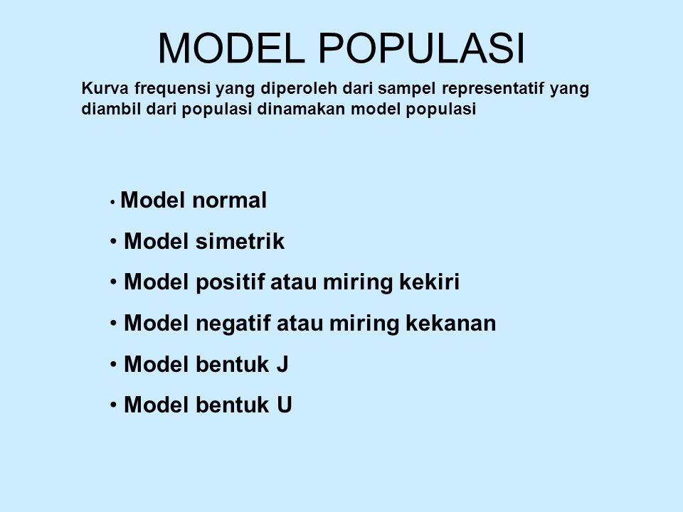 MODEL POPULASI Kurva frequensi yang diperoleh dari sampel representatif yang diambil dari populasi dinamakan model populasi Model normal Model simetrik Model positif atau miring kekiri Model negatif atau miring kekanan Model bentuk J Model bentuk U