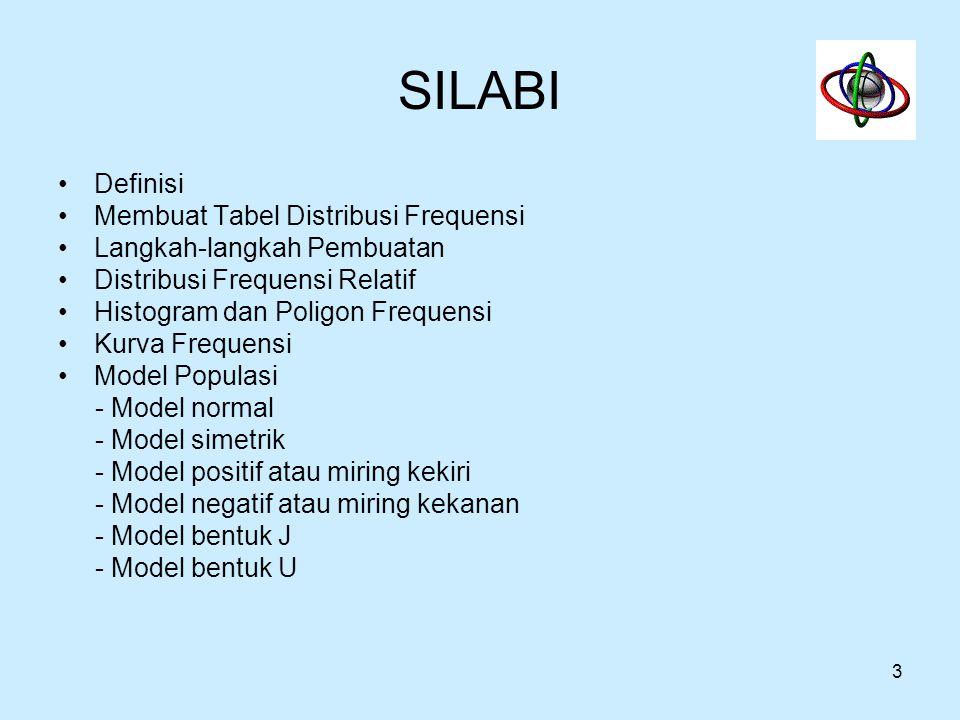 SILABI Definisi Membuat Tabel Distribusi Frequensi Langkah-langkah Pembuatan Distribusi Frequensi Relatif Histogram dan Poligon Frequensi Kurva Freque