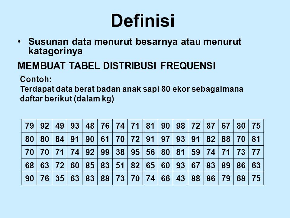 Definisi Susunan data menurut besarnya atau menurut katagorinya MEMBUAT TABEL DISTRIBUSI FREQUENSI Contoh: Terdapat data berat badan anak sapi 80 ekor