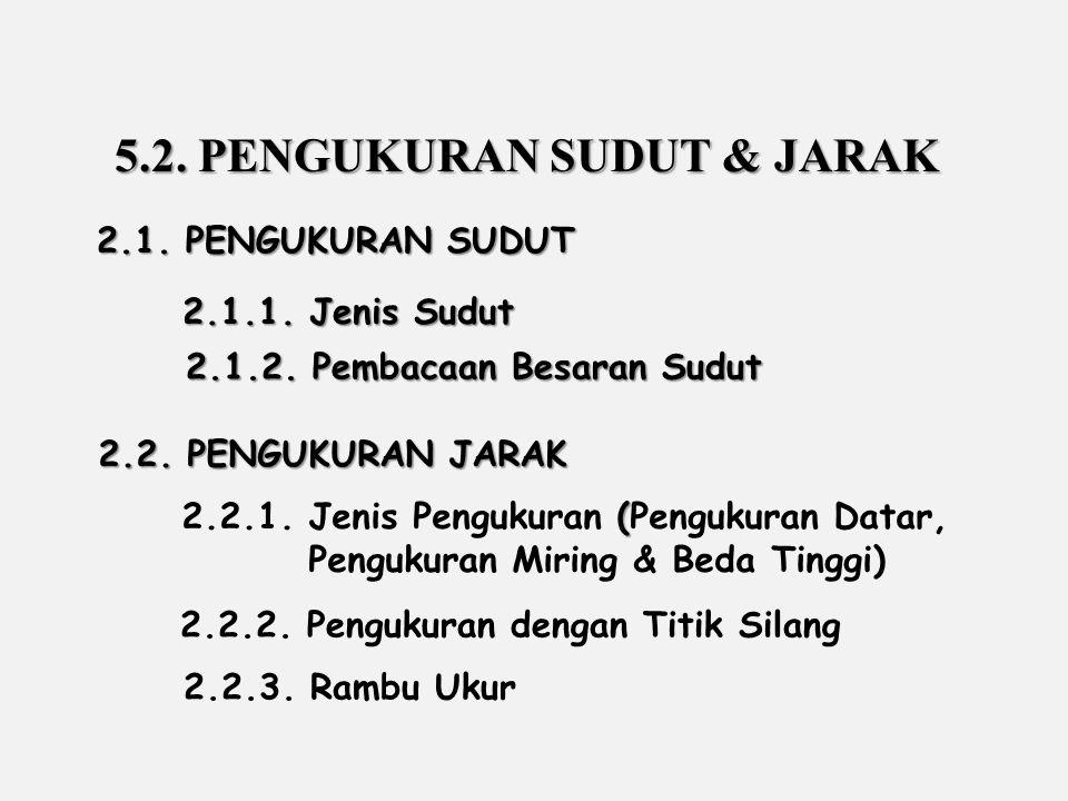 5.2.PENGUKURAN SUDUT & JARAK 2.1.1. Jenis Sudut 2.1.2.