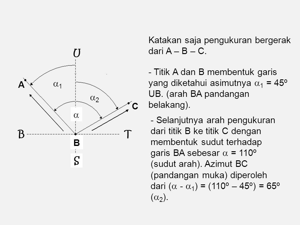 Katakan saja pengukuran bergerak dari A – B – C.