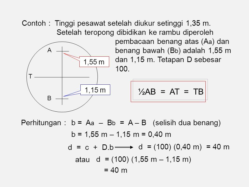 Perhitungan : d = c + D.b d = (100) (0,40 m)= 40 m b = 1,55 m – 1,15 m = 0,40 m ½AB = AT = TB A B T 1,55 m 1,15 m atau d = (100) (1,55 m – 1,15 m) = 40 m b = A a – B b = A – B (selisih dua benang) Contoh : Tinggi pesawat setelah diukur setinggi 1,35 m.