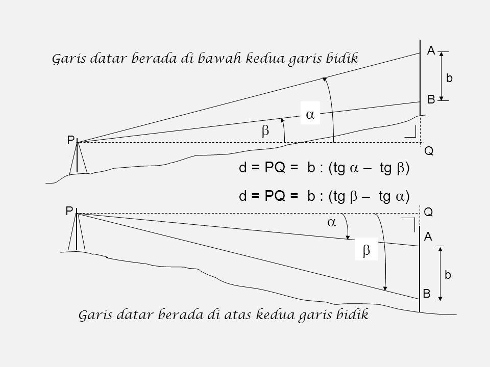 Garis datar berada di bawah kedua garis bidik Garis datar berada di atas kedua garis bidik d = PQ = b : (tg  – tg  ) P A B Q   b d = PQ = b : (tg  – tg  )   A B P Q b