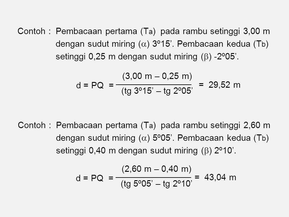 Contoh : Pembacaan pertama (T a ) pada rambu setinggi 3,00 m dengan sudut miring (  ) 3º15'.
