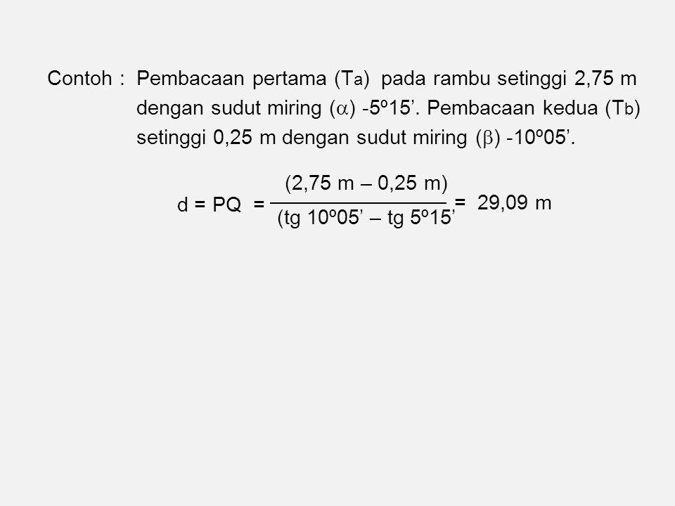 Contoh : Pembacaan pertama (T a ) pada rambu setinggi 2,75 m dengan sudut miring (  ) -5º15'.