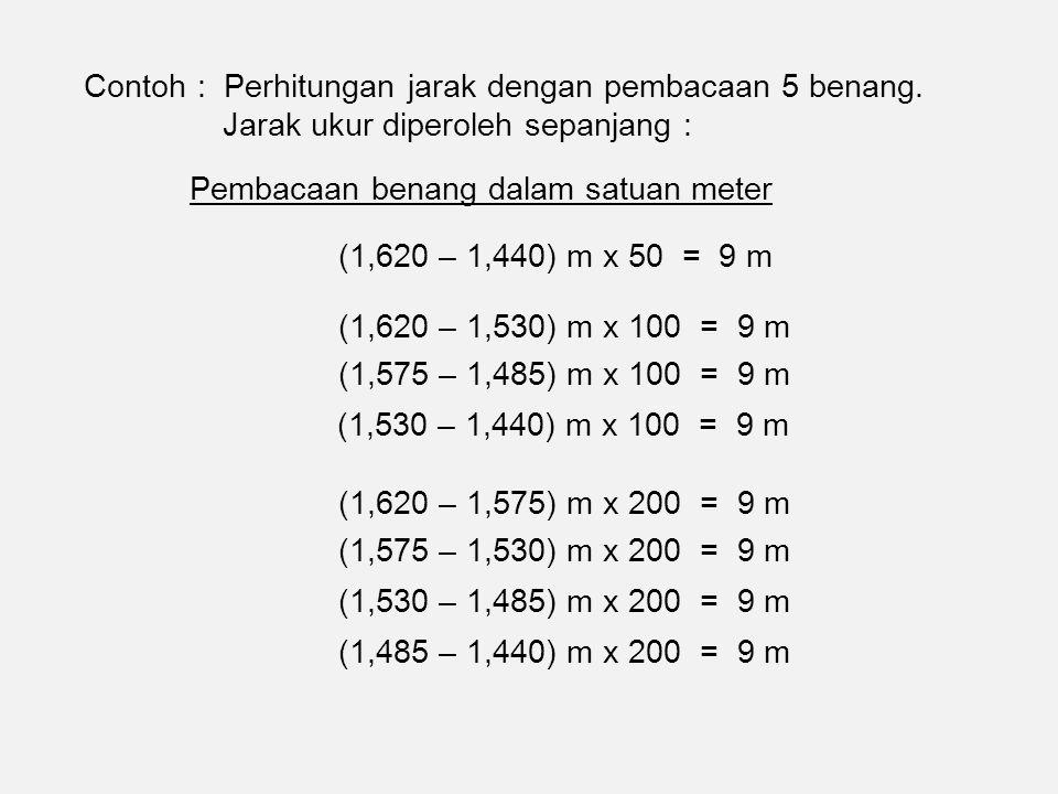 Pembacaan benang dalam satuan meter Contoh : Perhitungan jarak dengan pembacaan 5 benang.